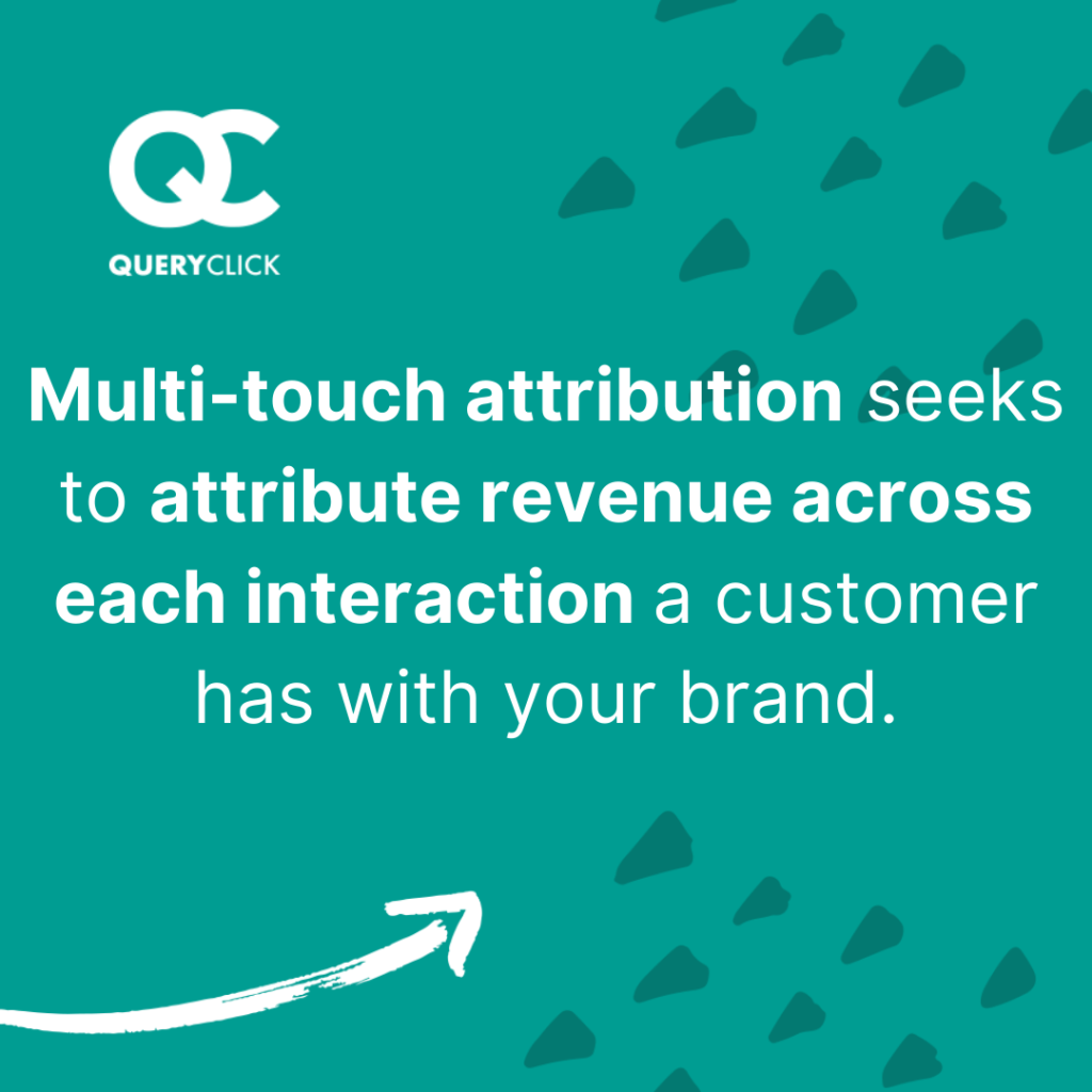 Multi-touch attribution attributes revenue across each interaction a customer has with your brand.