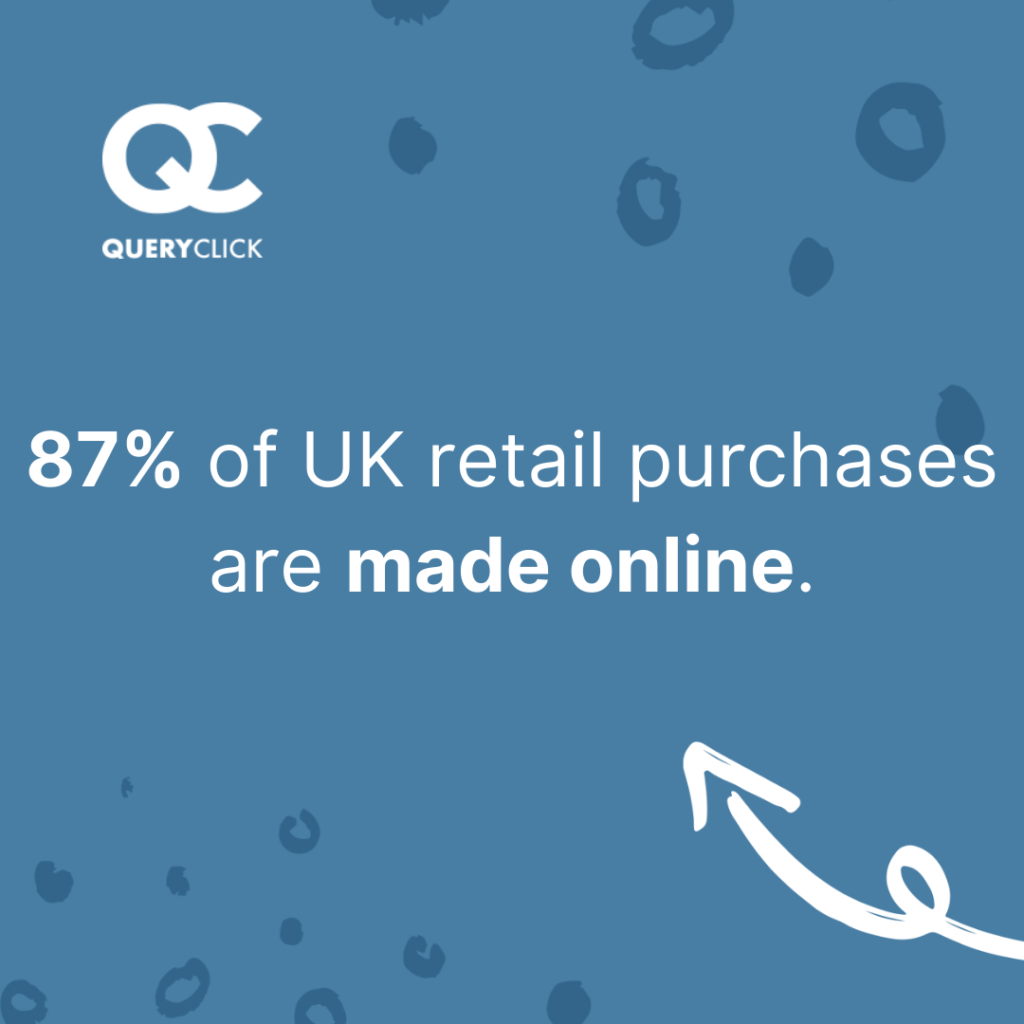 87% of UK retail purchases are made online