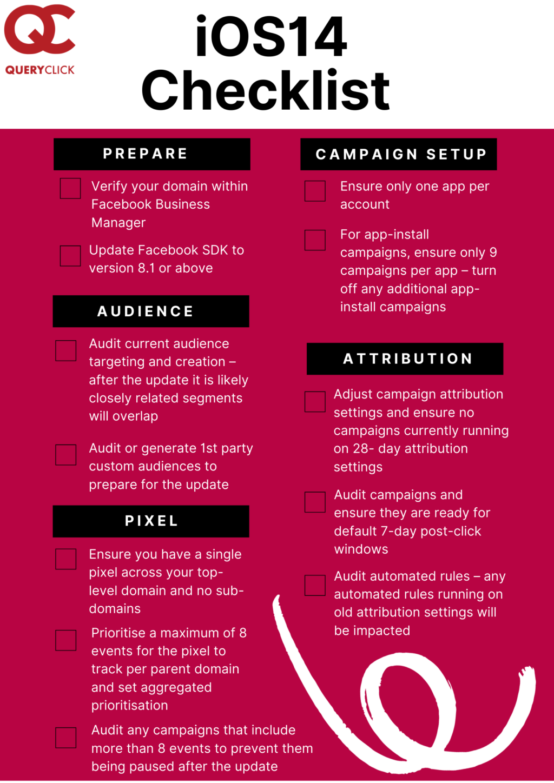 iOS14 Checklist