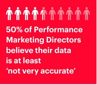 Performance Marketing Directors believe their data is not accurate