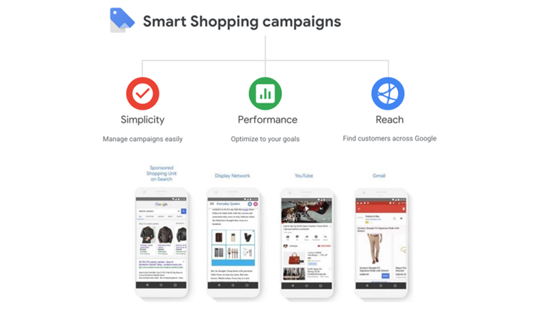 Smart shopping campaign example