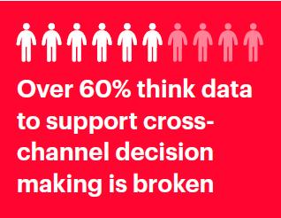 Cross-channel decision making is broken
